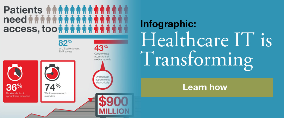 Infographic: Healthcare IT is Transforming. Learn how.