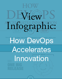 Read: DevOps Infographic