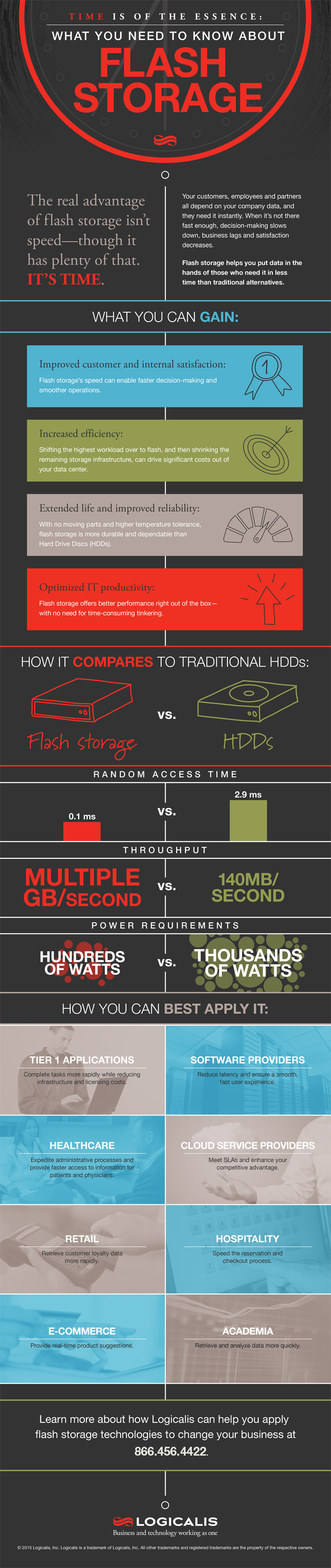Infographic: What You Need to Know About Flash Storage